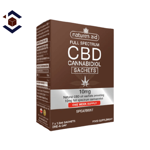 Custom CBD Boxes Wholesale